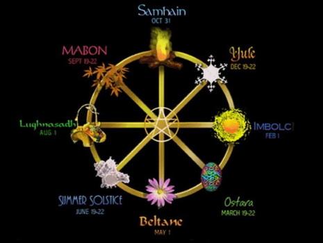 Кельтские праздники «Колеса года»