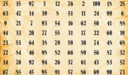 Гадание Сотня (100) — результаты и значение цифр