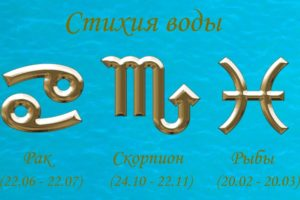 Водные знаки Зодиака - стихия воды
