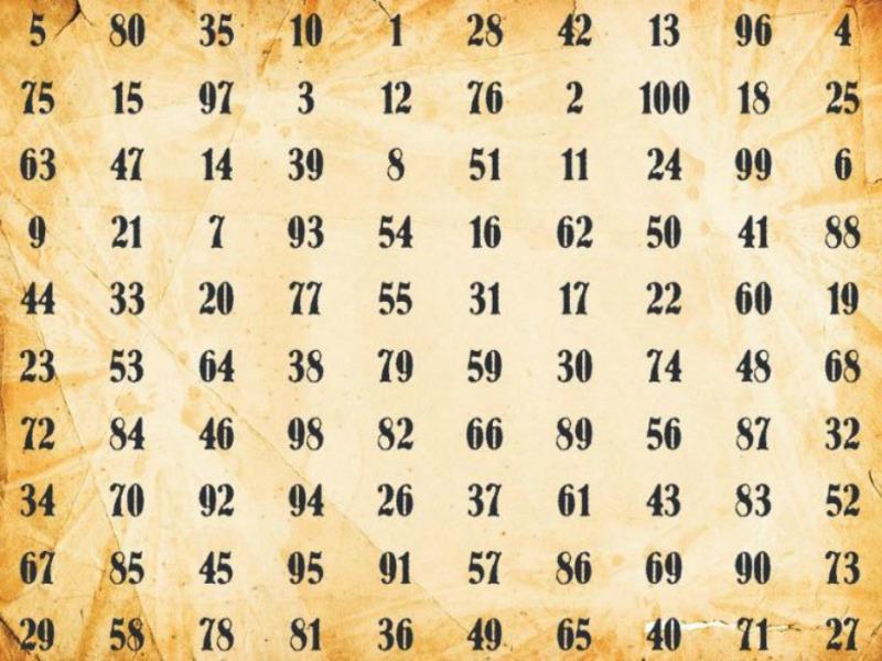 Гадание Сотня правила ворожбы и значение чисел