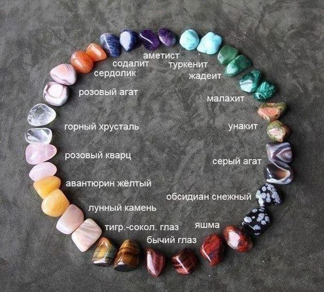 камни талисманы по знакам зодиака для защиты от негативного воздействия