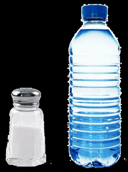 Обряд на соль и воду