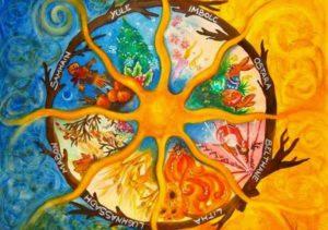 Праздник Лита (Litha, Лито) - день летнего солнцестояния